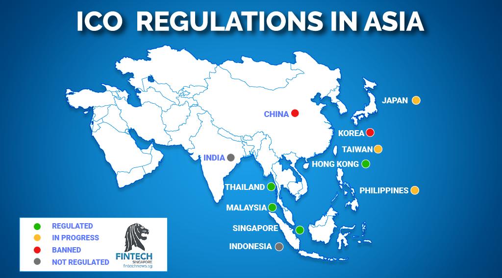 ICO Regulation
