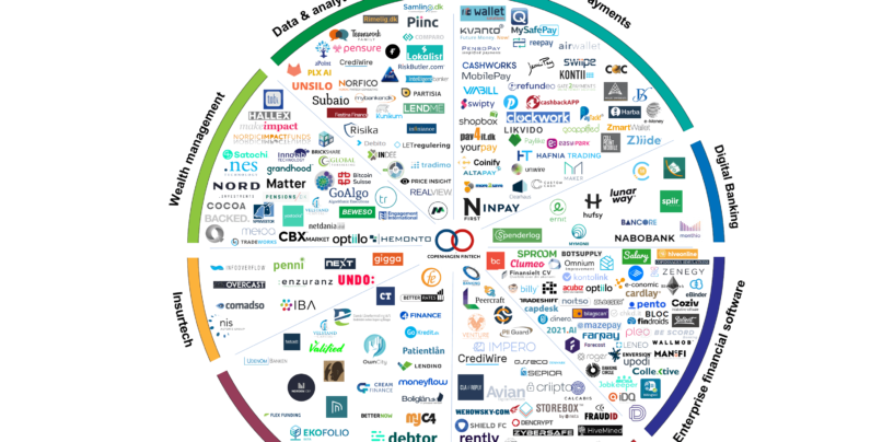 Fintech Infographic of the Week: Denmark's Fintech Startup Scene
