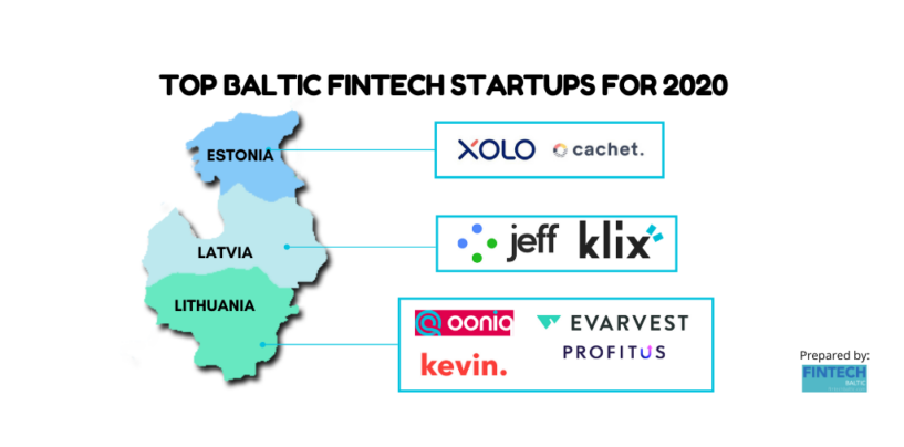8 Baltic Fintech Startups to Watch in 2020