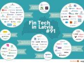 Swedbank Releases Latvia Fintech Report 2020